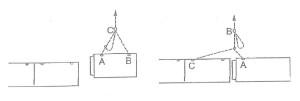Congrip Løfte- og monteringsverktøy